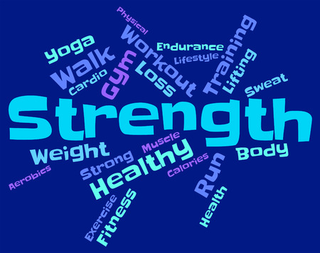 muscularity: Strength Words wordcloud