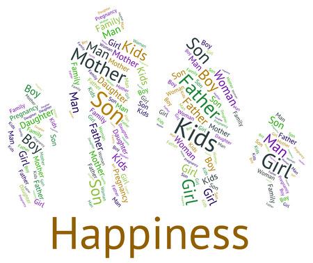 wordcloud: Family Happiness wordcloud