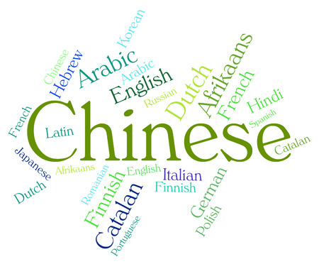 chinese dialect: Chinese Language wordcloud