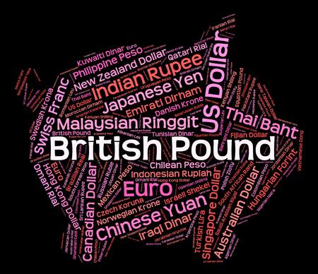 wordcloud: British Pound wordcloud