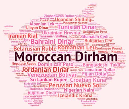 coinage: Moroccan Dirham Meaning Morocco Dirhams And Coinage