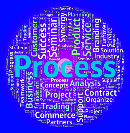 undertaking: Process Word Showing Processes Undertaking And Means Stock Photo
