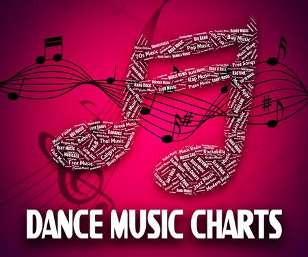 top ten: Dance Music Charts Representing Top Ten And Songs