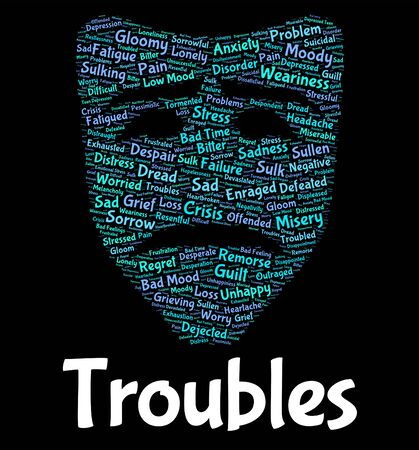 problematic: Troubles Word Meaning Problems Problematic And Wordcloud