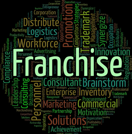 franchises: Franchise Word Showing Permit Words And Prerogative