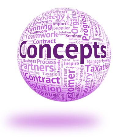 hipótesis: Conceptos Palabra Indicando Innovación idea y conceptualización