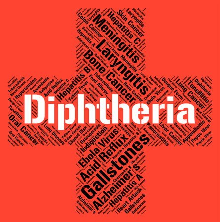indisposition: Diphtheria Word Indicating Corynebacterium Diphtheriae And Bacteria