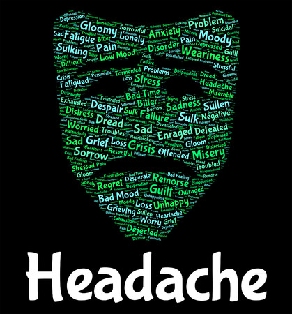 pounding head: Headache Word Representing Wordclouds Text And Cephalalgia