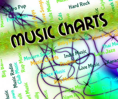 soundtrack: Music Charts Indicating Best Sellers And Soundtrack
