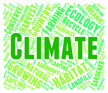 clime: Climate Word Showing Meteorological Conditions And Text