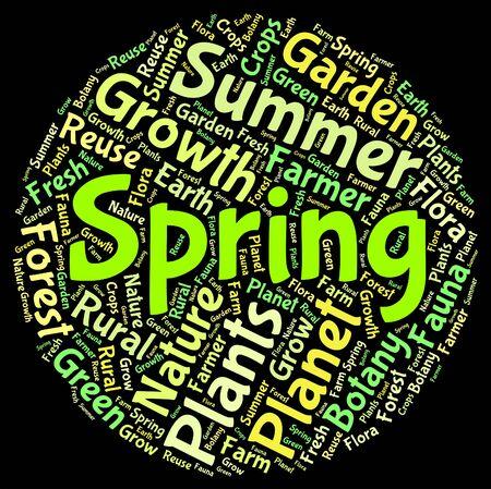 spring tide: Spring Word Meaning Springtide Seasons And Springtime