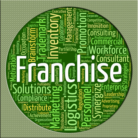 concession: Franchise Word Indicating Wordcloud Franchises And Prerogative