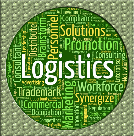 coordinating: Logistics Word Showing Words Coordinate And Analyze