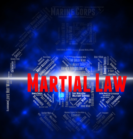 martial law: Martial Law Meaning Armed Forces And Wordcloud