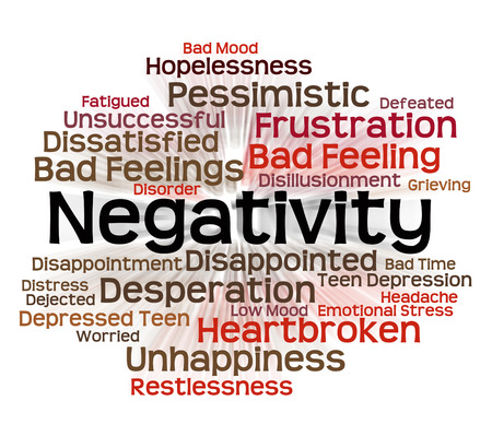 unresponsive: Negativity Word Indicating Wordcloud Wordclouds And Text