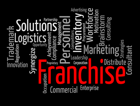 franchises: Franchise Word Indicating Permit Franchises And Privilege