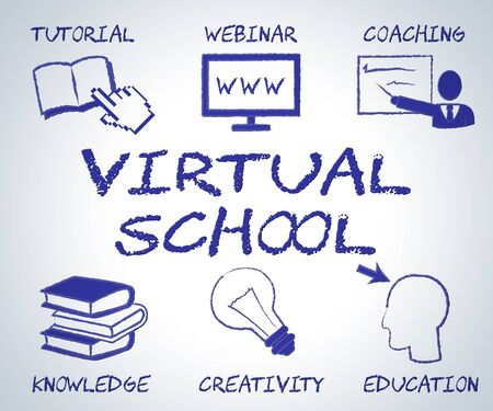 virtual school: Virtual School Showing Searching College And Net Stock Photo