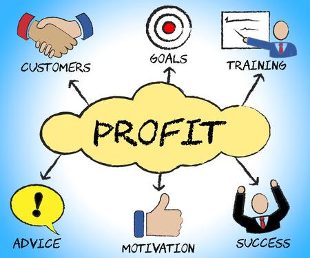 profiting: Profit Symbols Meaning Profitable Success And Icons