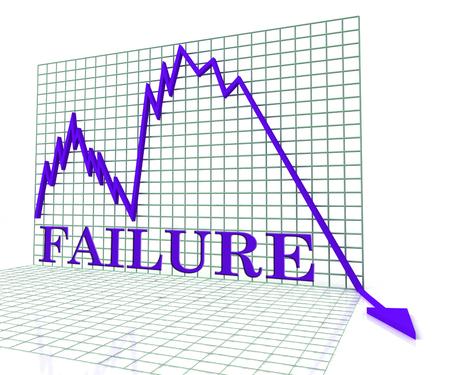 fails: Failure Graph Showing Downturn Forecast 3d Rendering