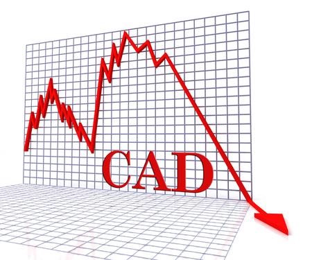 cad: Cad Graph Negative Representing Canadian Money Forecast 3d Rendering