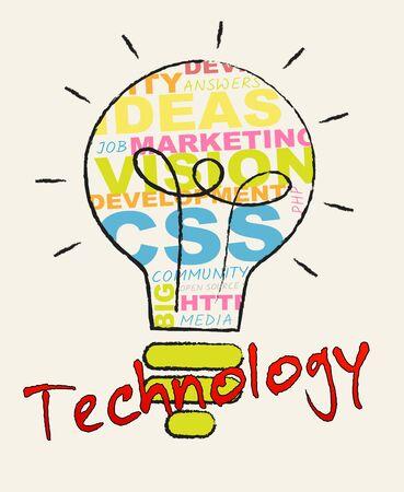 representing: Technology Lightbulb Words Representing High Tech 3d Illustration