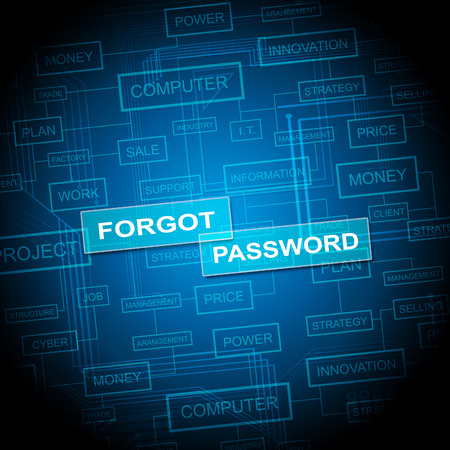 Forgot Password Words Shows Login Authentication Invalid. remember Login Security Verification - 3d Illustration Stock Photo