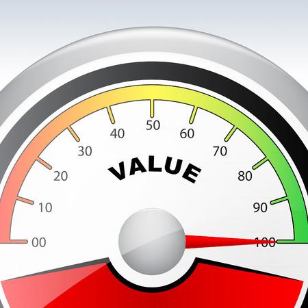 Cost Versus Value Gauge Portrays Spending vs Benefit Received. Analysis Of Return On Investment Or Roi - 3d Illustration