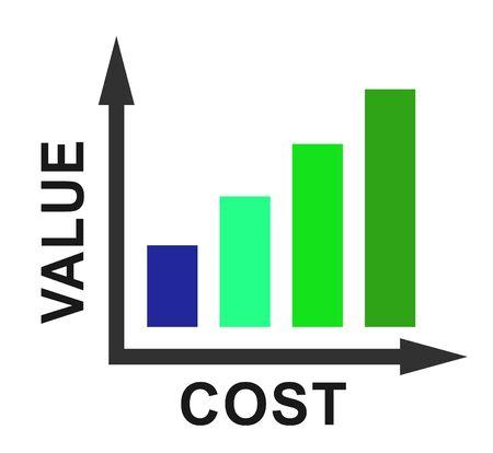 Cost Vs Value Graph Denotes Return On Investment Roi. Spending And Expenses Versus Net Profit - 3d Illustration Imagens