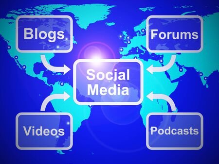 Social media marketing on networking and connection.  Forums and network used for mass communication - 3d illustration Stock Illustration - 124928318