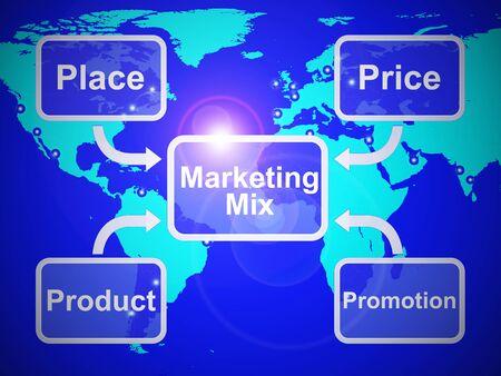 Marketing mix means place price product and promotion. Promoting online with retail salesmanship - 3d illustration Foto de archivo - 128085765