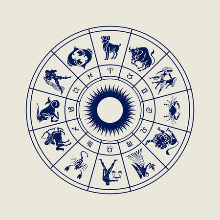virgo: la rueda del zodiaco de los signos del zodíaco con el símbolo