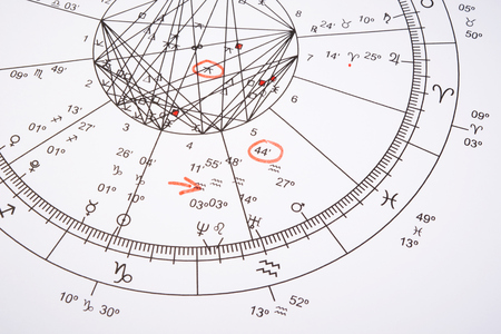 astrologer: Zodiac wheel with red mark for divination Stock Photo