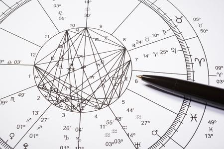 Zodiac wiel met zwart potlood voor waarzeggerij