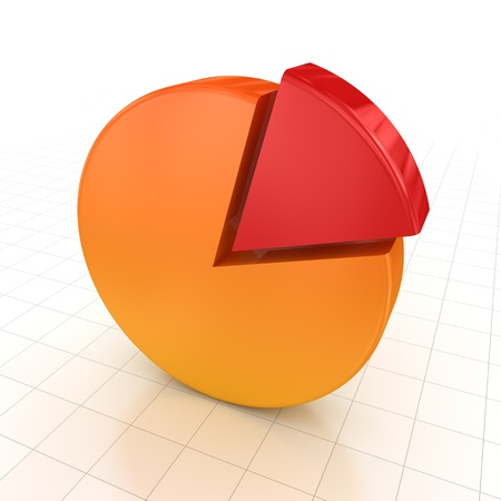 Pie chart , computer generated image  3d render