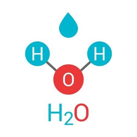 Cząsteczka wody H2O. Ilustracji wektorowych Ilustracje wektorowe