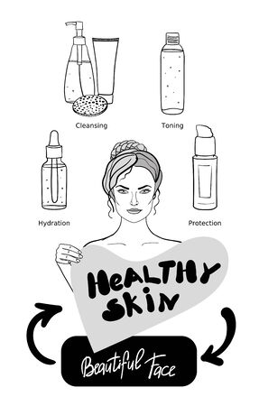 Iconography and lettering for facial skin care with various facial skin care products. Vektorové ilustrace