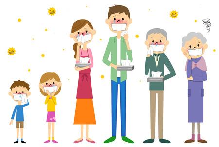 Het gezin met hooikoorts