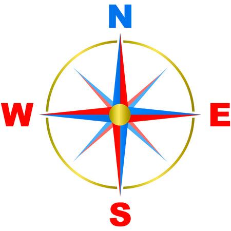 Vector compass. Vector