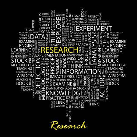 methodology: RESEARCH. Word collage on black background.