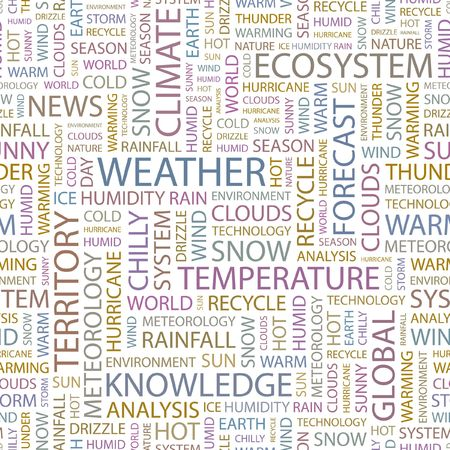 drizzle: WEATHER. Seamless background. Wordcloud illustration.