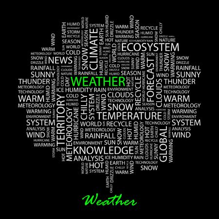 WEATHER. Word collage on black background. Stock Vector - 6878664