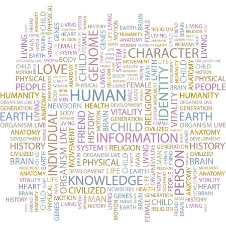 HUMAN. Word collage on white background.