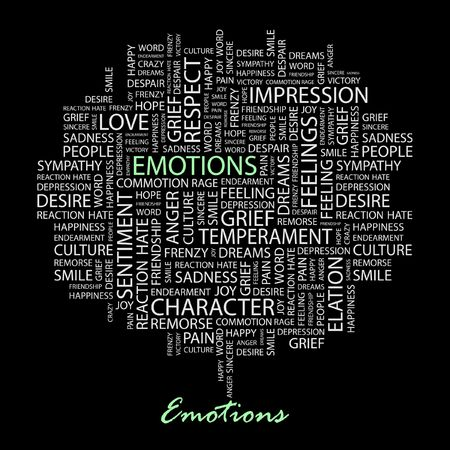 commotion: EMOTIONS. Word collage on black background.
