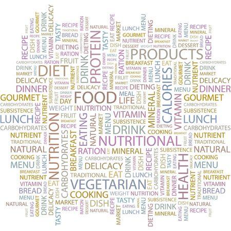 퓌레: FOOD. Word collage on white background.