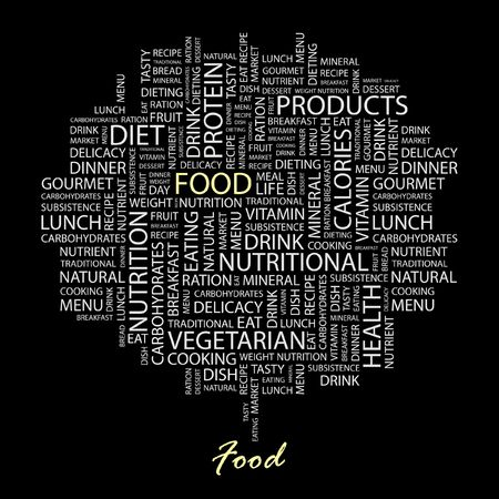 potluck: FOOD. Word collage on black background.