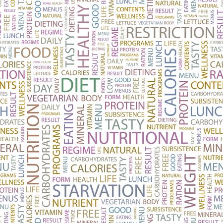 subsistence: DIET. Seamless background. Wordcloud illustration.