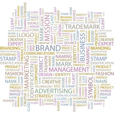 interbrand: BRAND. Word collage on white background.