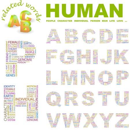 civilized: HUMAN. letter collection. Word cloud illustration.