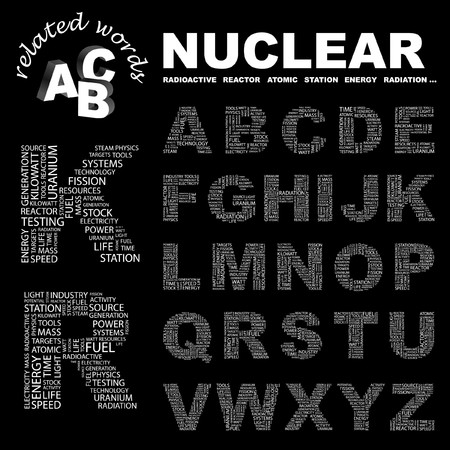 NUCLEAR.  letter collection. Word cloud illustration.