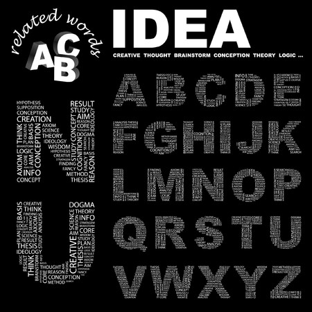 thesis: IDEA. letter collection. Word cloud illustration.